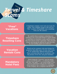 Travel & Timeshare Scams