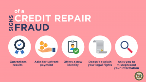Signs of a credit repair fraud