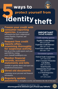 5 Ways to protect yourself from identity theft