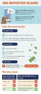 FTC IRS Imposter Scams Infographic